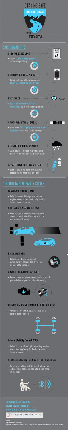 Drowsiness is a contributing factor in of all car accidents. Do not drive tired and increase road safety. For more safe driving tips, check out this infographic from Toyota Town of Stockton in California. Safe Driving Tips, Driving Safety, Road Safety Tips, How To Stay Awake, Stay Safe, Driving Courses, Car Facts, Teen Driver, Distracted Driving