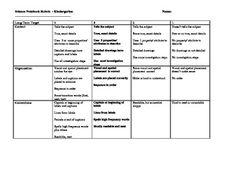 Next generation science standards checklist kindergarten kindergarten science notebook rubric ccuart Gallery