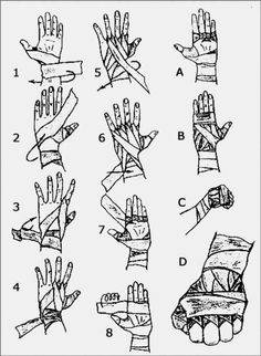 ...the wrapping of hands for safety reasons before training / or actual combat or sparring