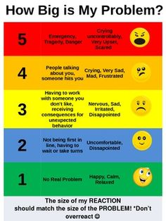 Big Problem, Little Problem Poster....I know some adults who could use this visual....