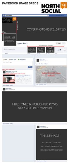 Handy Facebook Image Specs INFOGRAPHIC via @North Social  #SocialMediaMarketingPlan