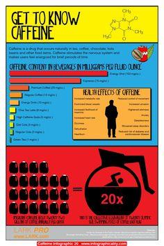Caffeine Infographic 20 - http://infographicality.com/caffeine-infographic-20/