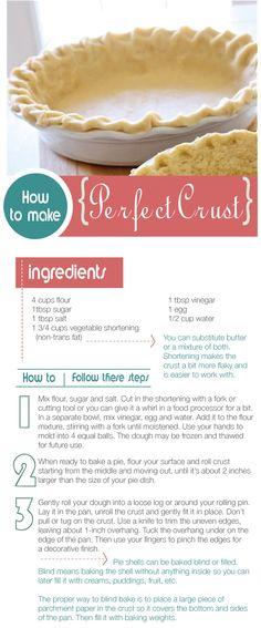 always looking to improve - pie crust recipe My Recipes, Sweet Recipes, Dessert Recipes, Cooking Recipes, Favorite Recipes, Just Desserts, Delicious Desserts, Yummy Food, Pie Crust Recipes