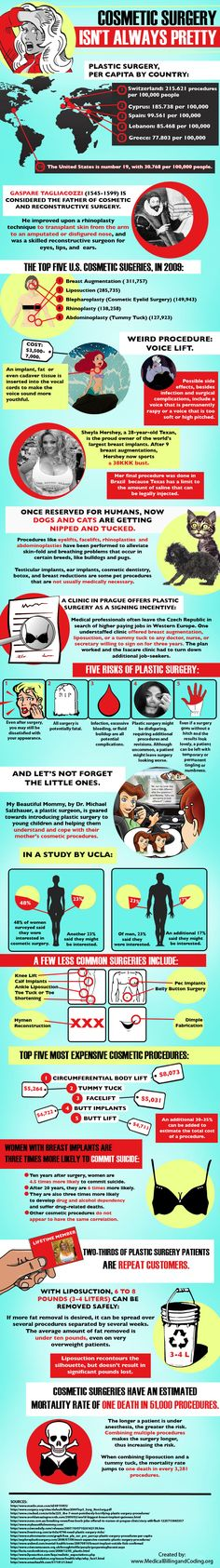 Amusing Plastic Surgery Information!!  We love this lighthearted take on cosmetic surgery world!