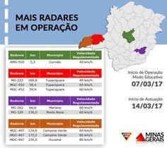 Governo de Minas anuncia mais nove radares que começarão a multar nas rodovias mineiras