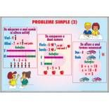 Probleme simple (2) / Tabelul claselor si ordinelor (1) Periodic Table, Diagram, Periodic Table Chart