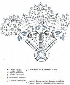 Find and save knitting and crochet schemas, simple recipes, and other ideas collected with love. Crochet Doily Diagram, Crochet Doily Patterns, Crochet Circles, Crochet Mandala, Lace Patterns, Filet Crochet, Crochet Motif, Crochet Stitches, Knit Crochet