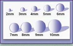 Actual Bead Size Chart | Rosary Bracelet - ROSARY MAKERS GUIDE