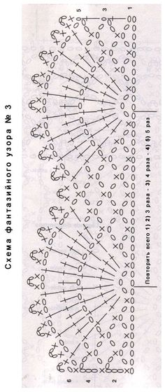 grafico de ganchillo