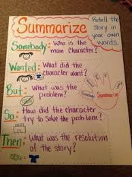Image result for RECOUNT STORY ANCHOR CHART