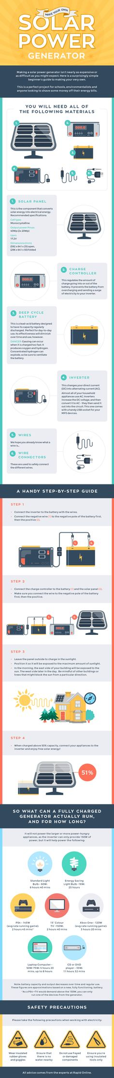 Build your own solar power generator : via http://www.electronicsweekly.com/gadget-master/general/build-solar-power-generator-infographic-2014-05/ : http://static.electronicsweekly.com/gadget-master/wp-content/uploads/sites/4/2014/05/DIY-Solar-Panel-Infographic.jpg