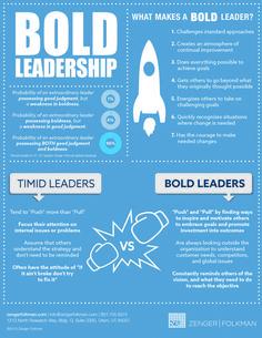 infographic - bold leaders, leadership skills - things to develop Leadership Lessons, Leadership Activities, Leadership Qualities, Leadership Coaching, Leadership Development, Leadership Quotes, Professional Development, Life Coaching, Leader Quotes