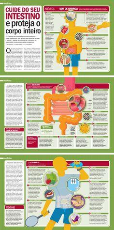 Cuide do seu intestino, infográfico de Cecília Andrade para a Revista Saúde