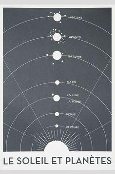 Le Soleil et Planètes
