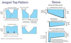 Picture of Measure and cut your top pattern
