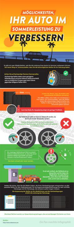 Bytt til Nokian Hakka sommerdekk for din personbil / Nokian Tyres Cheap Tires, Tired, Improve Yourself, Car, Estate, Autos, Tourism, Automobile, Save My Money
