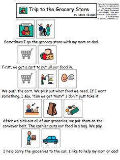 Trip to the Grocery Store Visual Social Story for children with autism