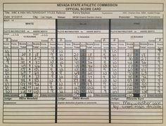 Official Mayweather-Berto scorecards