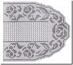 Oval dantel ve şeması (1)