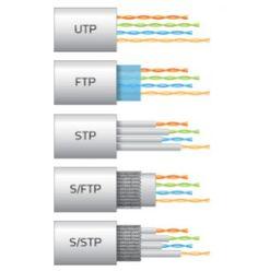 Cables RJ45 CAT5 / CAT6 / CAT7, Prises RJ45 UTP FTP STP SFTP SSTP. Tentons de vous expliquer un peu plus en détails la différence entre toute les désignations...