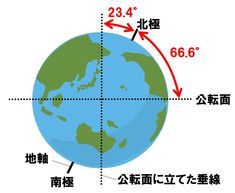 ニコラ・テスラ。369が宇宙と世界のシークレットを解明する! E Mc2, Numerology, Fun Facts, Diagram, Chart, Interesting Facts, Watch, Home Accessories, Clock