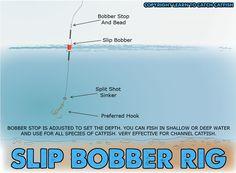 slip bobber rig