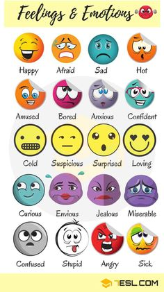 List of Useful Adjectives to Describe Feelings and Emotions - ESL Buzz # learn english vocabulary worksheets List of Useful Adjectives to Describe Feelings and Emotions - ESLBuzz Learning English English Adjectives, English Verbs, Learn English Grammar, English Vocabulary Words, Learn English Words, English Phrases, English Writing, Common Adjectives, Vocabulary Worksheets