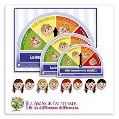 Baromètre de la colère en téléchargement gratuit Emotional Regulation, Child Development, Self Help, Psychology, Activities, Feelings, Discipline, Trouble, Teacher