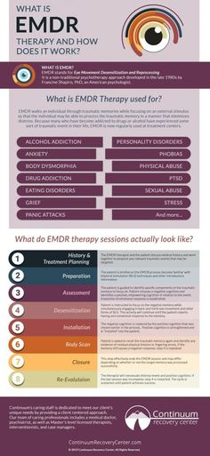 EMDR is a revolutionary therapy that is life-changing for people batting PTSD. There are 8 stages, and Clo Bare describes her experience with each stage. Mental Health Counseling, Mental And Emotional Health, Mental Health Awareness, Mental Health Facts, Trauma Therapy, Therapy Tools, Therapy Ideas, Occupational Therapy, Complex Ptsd