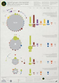 infographics financial data on agencies datavisualization - The Visual Agency