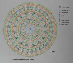 Resultado de imagen de hook african flower mandala