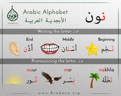 The letter nuun حرف النون
