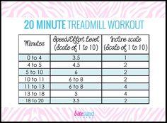 Bitesized fitness HIIT workout