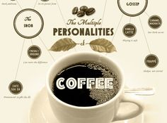 What Do Your Coffee Preferences Say About You?