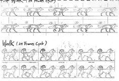 Dog walk cycle for animation.