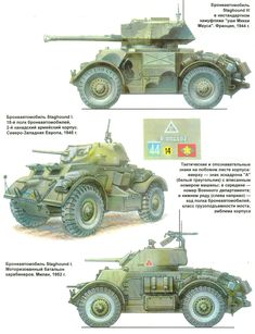 Allied Tanks and Combat Vehicles of World War II: Armoured Car Army Vehicles, Armored Vehicles, Armored Car, Military Art, Military History, Military Pictures, Ww2 Pictures, Military Drawings, Tank Armor