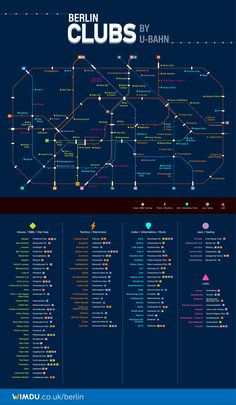 Infographic showing Berlin's clubs by train station