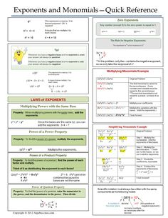 One page notes worksheet for Exponents and Monomials Unit