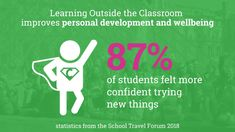 Just in case you had any doubts about going on a school trip, check out these stats from the School Travel Forum. Trips For Young People, Travel Forums, Personal Development, Just In Case, Curriculum, Classroom, Teacher, Student, Tours