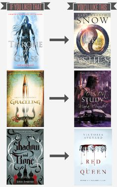 yabookers - Posts tagged this and that I Love Books, Good Books, Books To Read, My Books, Book Club Books, Book Nerd, The Book, Teen Romance Books, Teen Fantasy Books