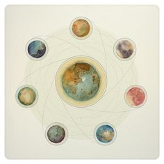 Illustration space watercolor planets Cosmos mathematics watercolour alchemy cosmology diagram Pythagoras caitlin russell the outer sun