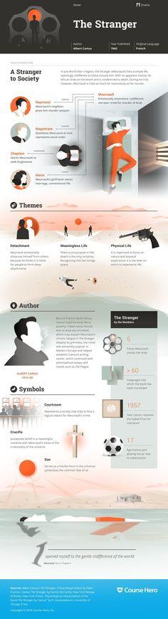 The Stranger Infographic