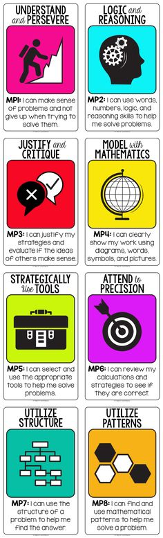 Using visual icons to help reinforce the CC Standards for Mathematical Practices. 8 FREE posters to print for your classroom!