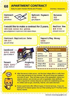 68.  Apartment Contract. An Illustrated Guide to Korean by Chad Meyer and Moon-Jung Kim.