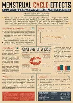 scientific poster design - Google-søgning