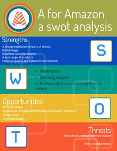 Strengths And Weaknesses Of Ikea  A Swot Analysis  Swot Analysis