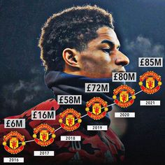"""Manchester United Fanpage 👹 on Instagram: """"Marcus Rashford market value 📈 Youth, Courage, Development ❤️ How much would you sell Rashford for? ✍🏼 #Rashford"""" Marcus Rashford, Market Value, Manchester United, Youth, The Unit, Marketing, Movie Posters, Movies, Instagram"""