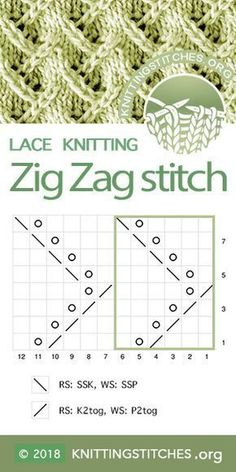 Wonderful Pics knitting techniques ideas Tips Top 21 Shawl Knitting Patterns Lace Knitting Stitches, Knitting Machine Patterns, Knitting Blogs, Knitting Charts, Free Knitting, Lace Patterns, Stitch Patterns, Crochet Patterns, Shawl Patterns