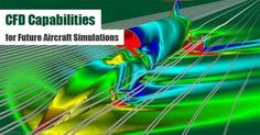 Computational fluid dynamics (CFD) has remained a vital tool for aircraft design assessment ever since its inception. Its use has already brought a paradigm shift in the aircraft design process.