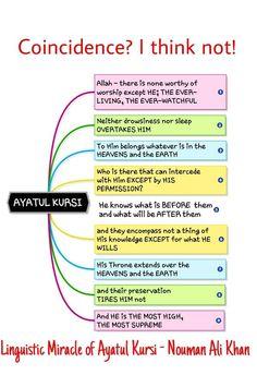 Linguistic Miracle of Ayatul Kursi | Quran Gems جَوَاهِرُ قُرْآنِيَّةٌ